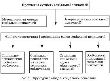 soc-psih-11_copy