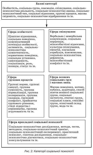 soc-psih-12