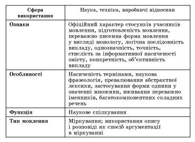 stil_1-2